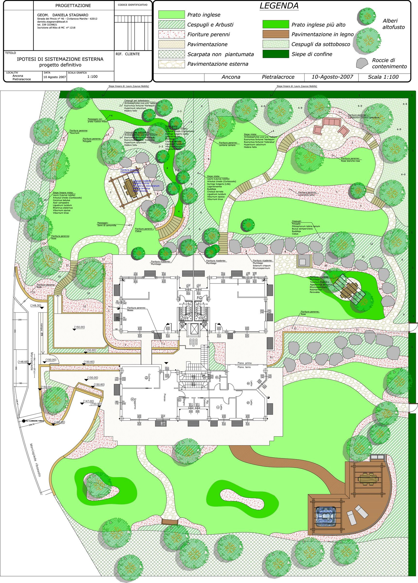 Studio P.A.VE - Pianificazione ambientale - Agricoltura - Progettazione del v...